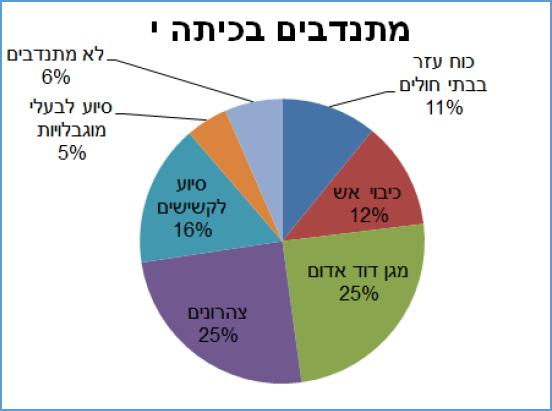 http://highmath.haifa.ac.il/images/%D7%9E%D7%97%D7%95%D7%99%D7%91%D7%95%D7%AA%20%D7%90%D7%99%D7%A9%D7%99%D7%AA.PNG