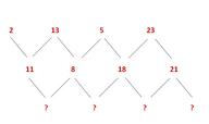http://highmath.haifa.ac.il/images/%D7%9E%D7%A6%D7%99%D7%90%D7%AA%20%D7%94%D7%A4%D7%A8%D7%A9%D7%99%D7%9D.PNG