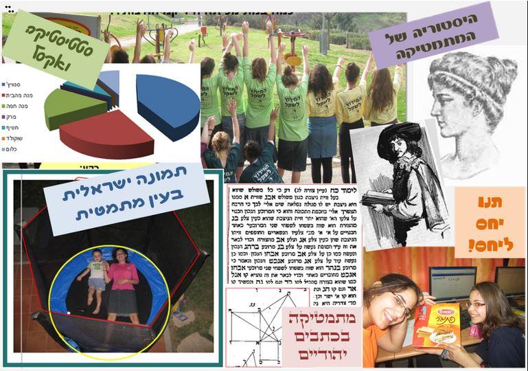 http://highmath.haifa.ac.il/images/%D7%A4%D7%A8%D7%95%D7%99%D7%99%D7%A7%D7%98%D7%99%D7%9D.jpg